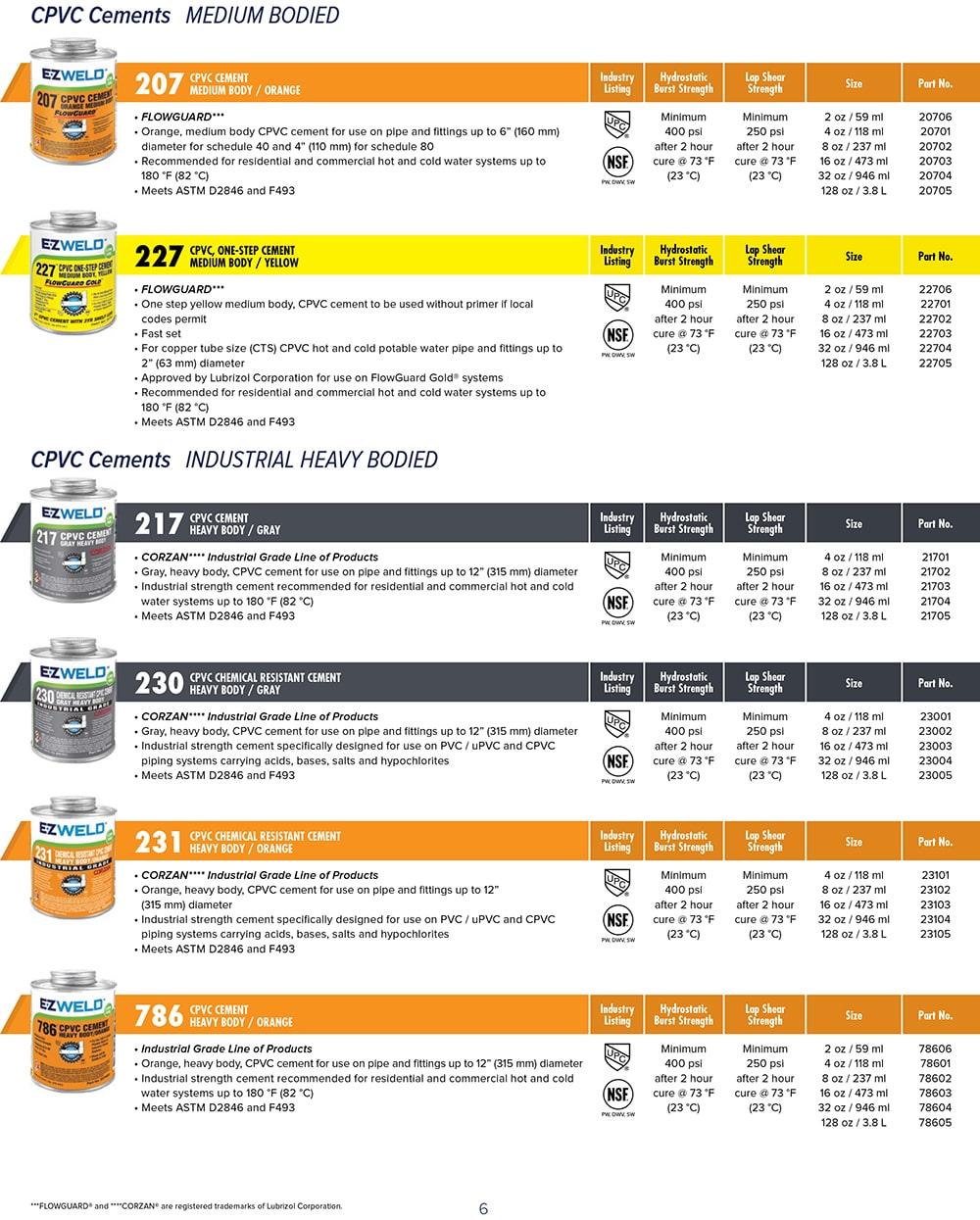EZ-Weld-Product-Catalog-v9.5-Digital-6