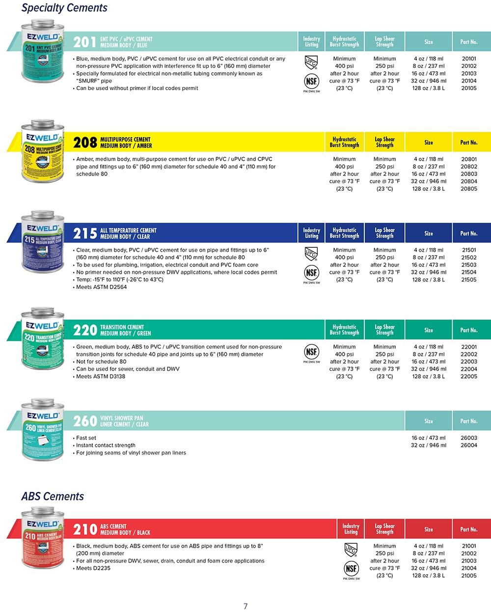 EZ-Weld-Product-Catalog-v9.5-Digital-7