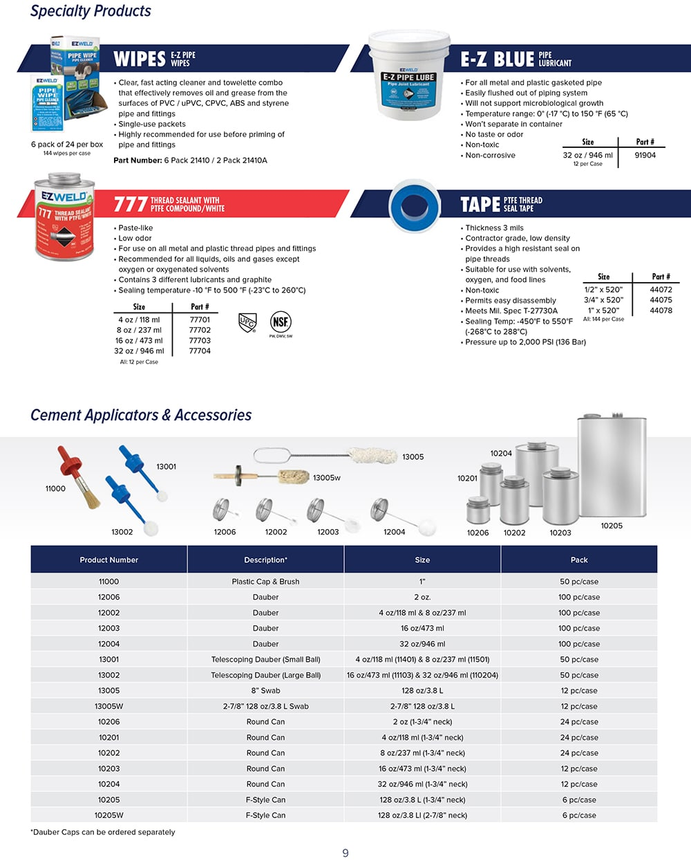 EZ-Weld-Product-Catalog-v9.5-Digital-9